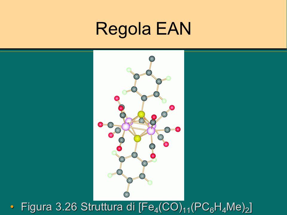 Regola EAN Figura 3.26 Struttura di [Fe4(CO)11(PC6H4Me)2]